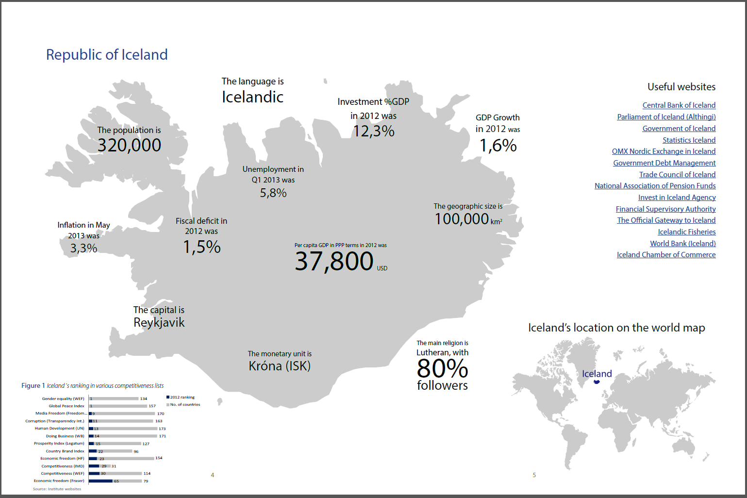 Iceland Natural Resources